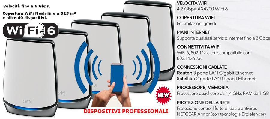 Sistema WiFi 6 Mesh  a padova Tecnico installatore