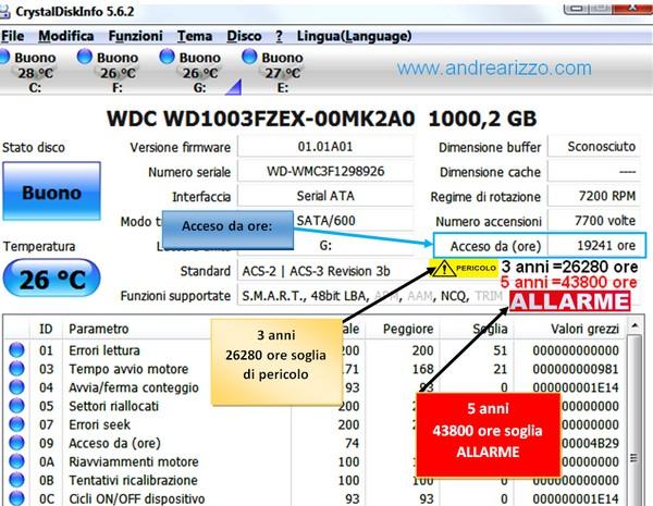 CrystalDiskInfo Portable programma  test durare un hard disk
